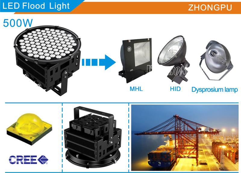 5 10 20 30 60 narrow beam led projector spot light 500 watt 500 watt led spot light aloadofball Choice Image